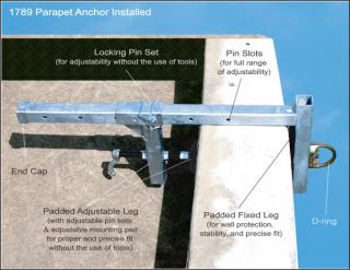 French Creek 1789 Parapet Wall Anchor