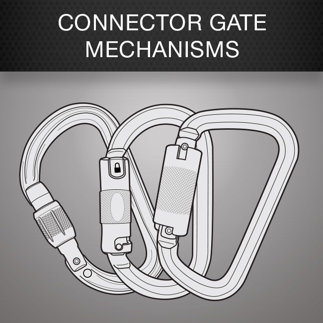 Connector Gate Mechanisms 101 by Columbia Safety and Supply